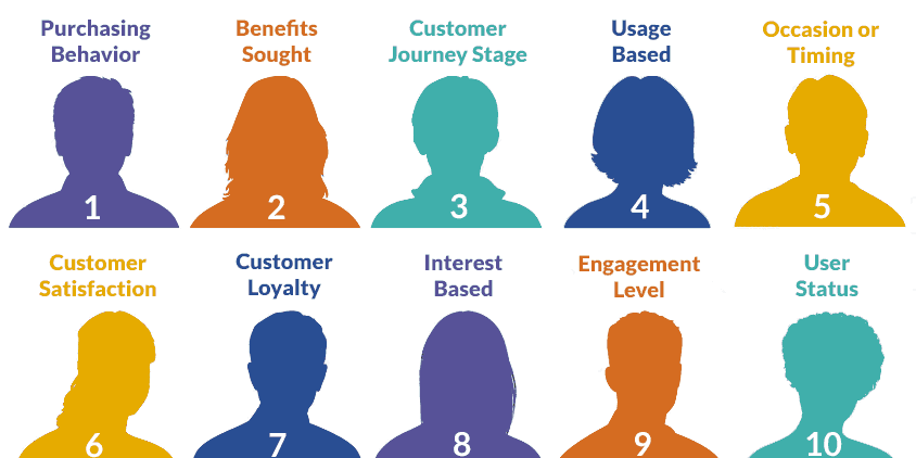 10 Powerful Behavioral Segmentation Methods to Understand Your Customers