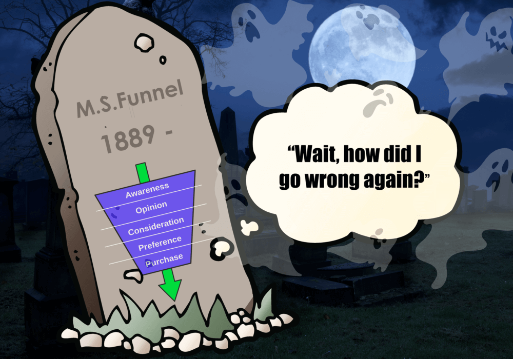 6 Ghosts of Marketing Funnel Past that Will Haunt You