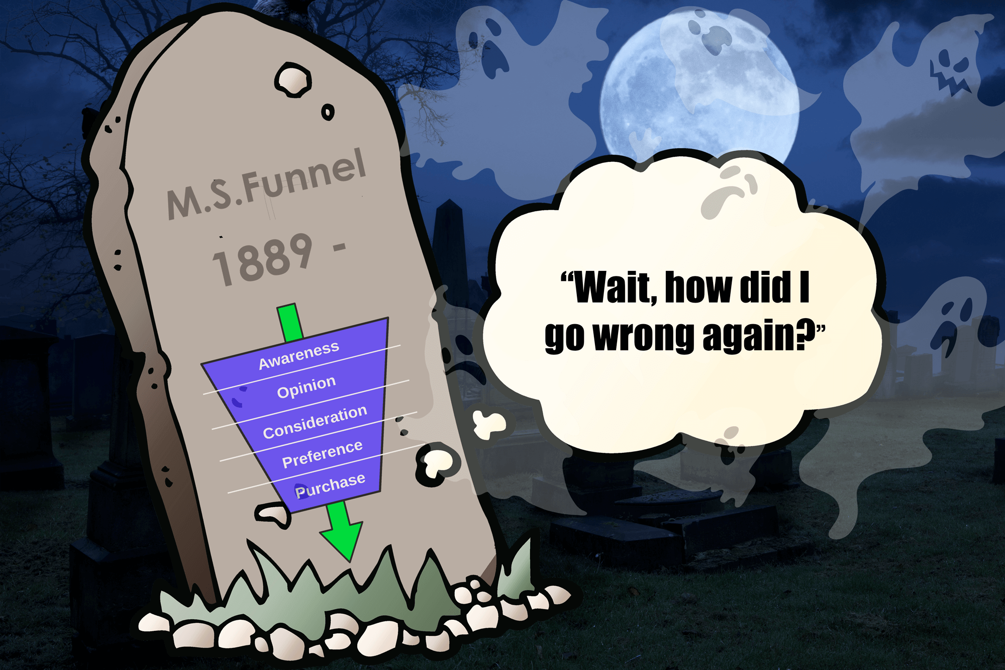 RIP-marketing-funnel-grave-3-GHOSTS