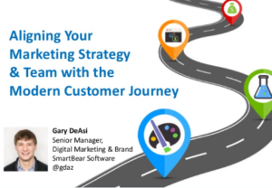 Align-Marketing-Strategy-Customer-Journey-Agile-Marketing-Thumbnail