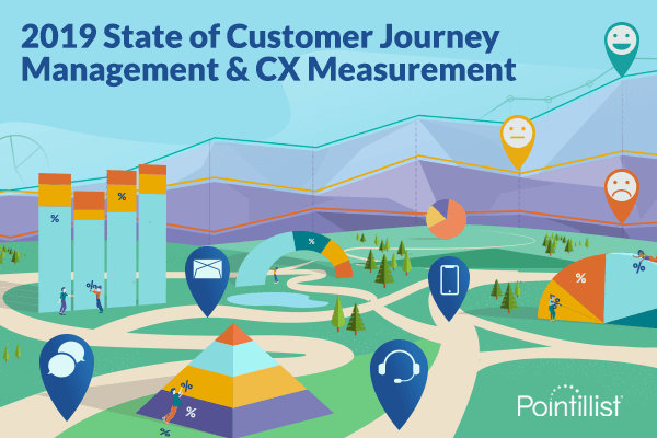 Report: The State of Customer Journey Management and CX Measurement